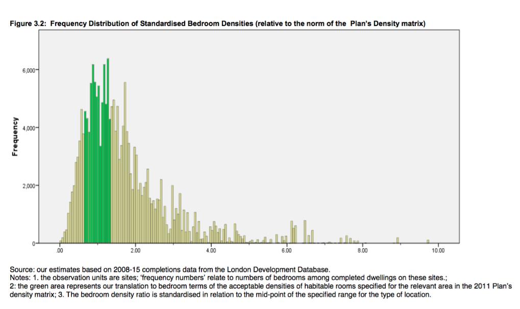 LSE 2016 density chart
